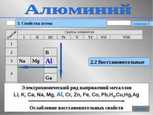 * 5. Свойства атома 2.2 Восстановительные Электрохимический ряд напряжений ме