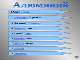 * 2. Электрондық құрылысы 5. Атомның қасиеті 3. Жай заттың құрылысы 4. Физика