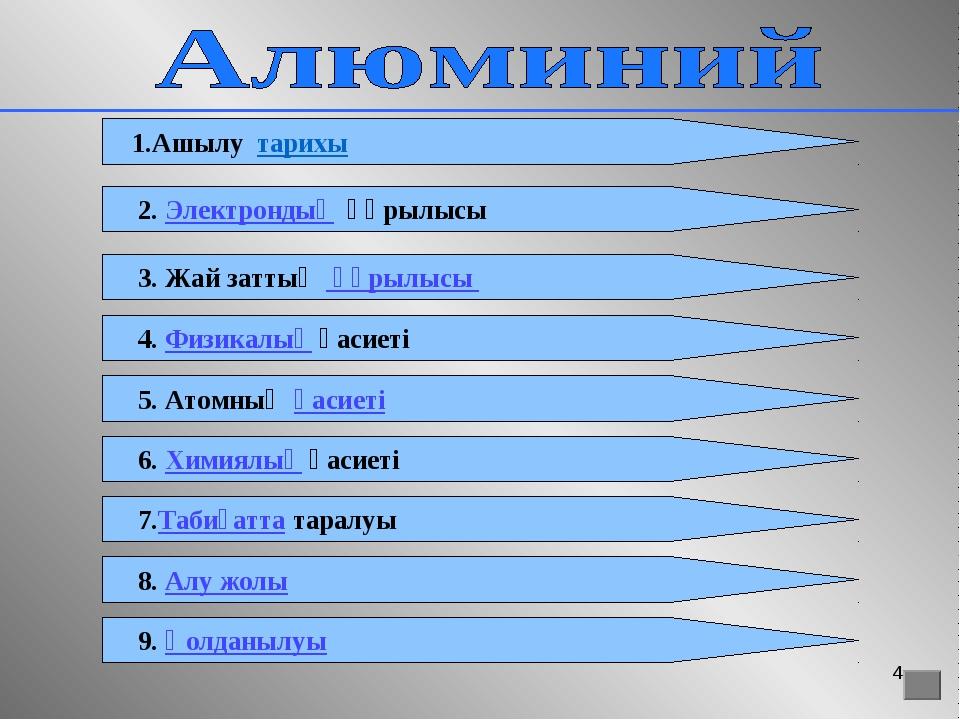 * 2. Электрондық құрылысы 5. Атомның қасиеті 3. Жай заттың құрылысы 4. Физика...