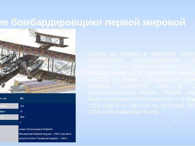 Другие бомбардировщики первой мировой Одним из лучших и наиболее технически с...