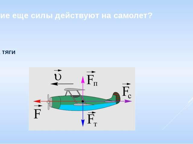 Какие еще силы действуют на самолет? Сила тяги Силу лобового сопротивления, д...