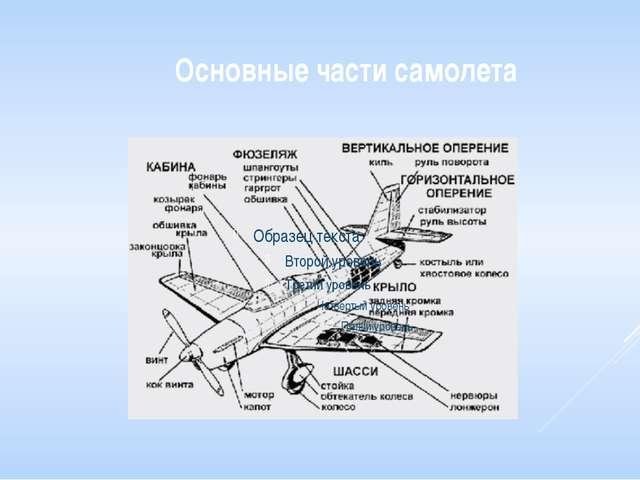 Основные части самолета