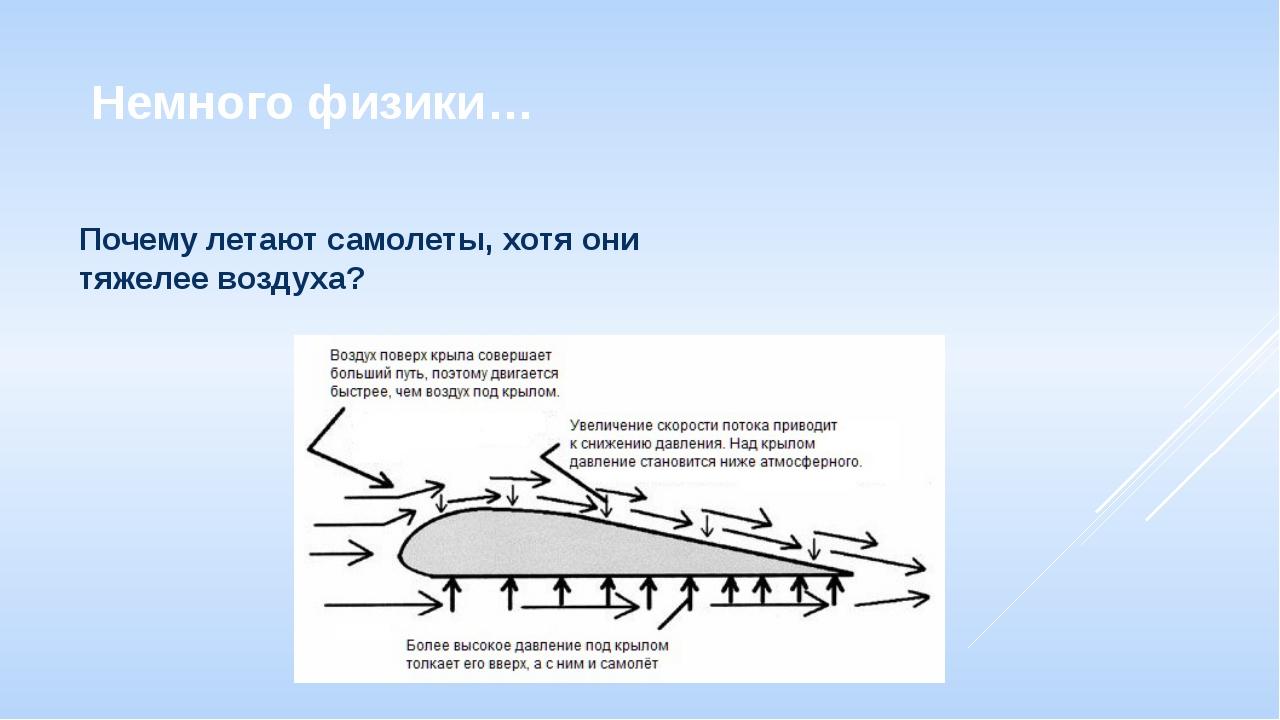 Немного физики… Почему летают самолеты, хотя они тяжелее воздуха? Главную рол...