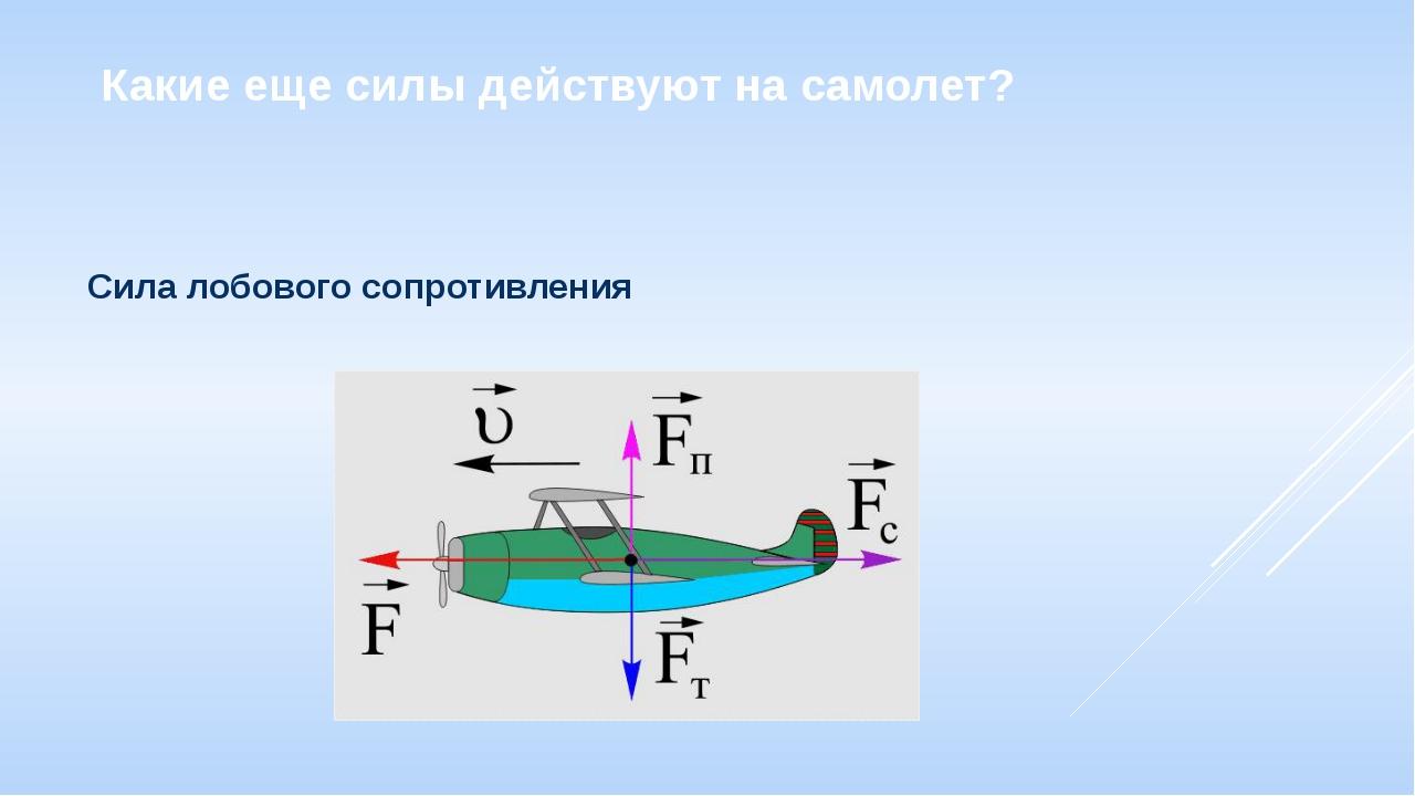 Какие еще силы действуют на самолет? Сила лобового сопротивления Развивая под...