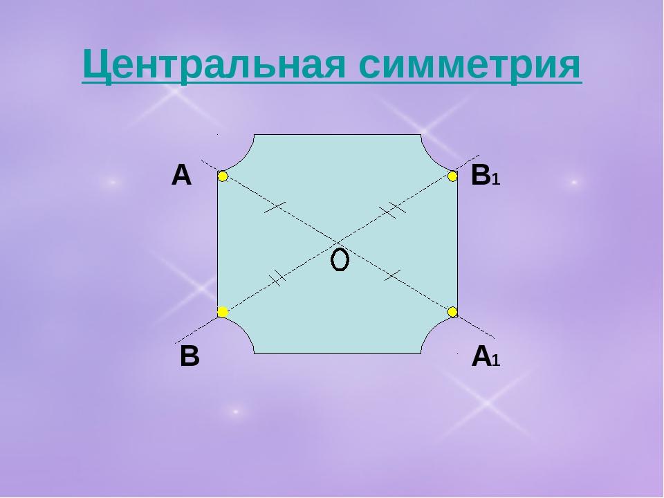 центр и осевая симметрия рисунки