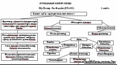 http://kmibkaz.ucoz.kz/_pu/1/s98824456.jpg