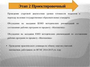 Этап 2 Проектировочный Проведение стартовой диагностики уровня готовности пед