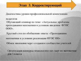 Этап 3. Корректирующий Диагностика уровня профессиональной компетенции педаго