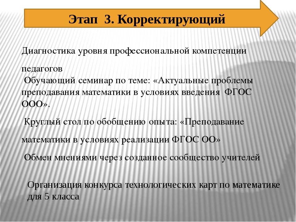 Этап 3. Корректирующий Диагностика уровня профессиональной компетенции педаго...