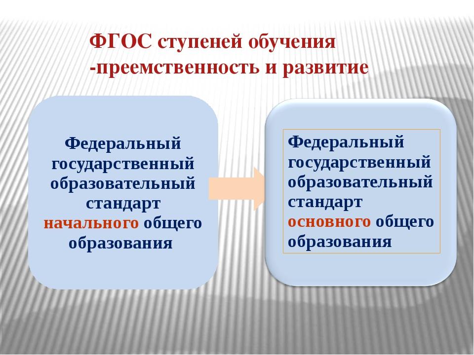 ФГОС ступеней обучения -преемственность и развитие Федеральный государственны...