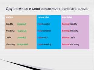 Двусложные и многосложные прилагательные. positive comparative superlative Be