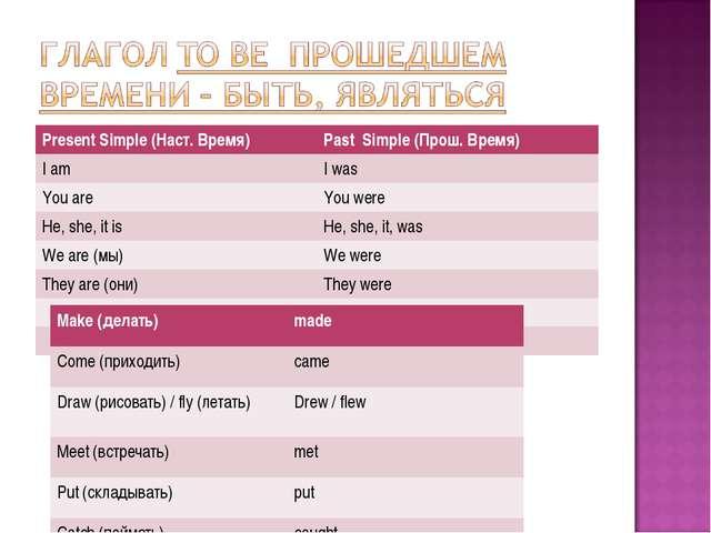 Present Simple (Наст. Время)Past Simple (Прош. Время) I amI was You areYou...