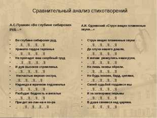 Сравнительный анализ стихотворений А.С.Пушкин «Во глубине сибирских руд…» Во