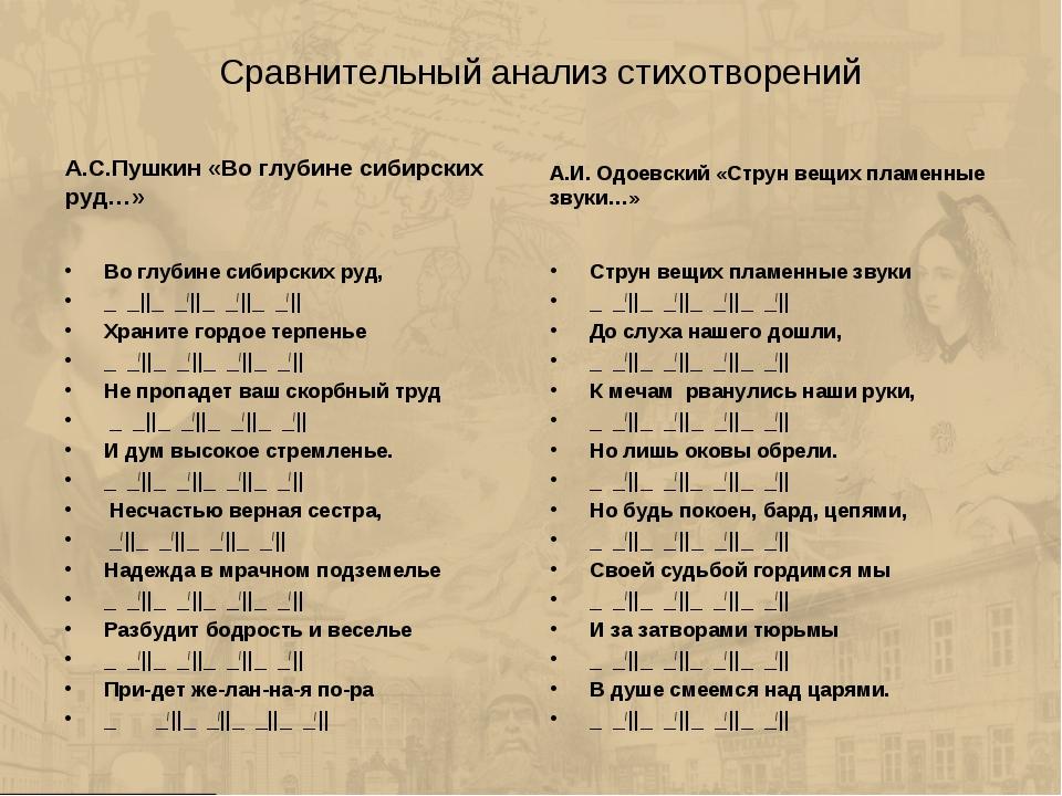 Сравнительный анализ стихотворений А.С.Пушкин «Во глубине сибирских руд…» Во...