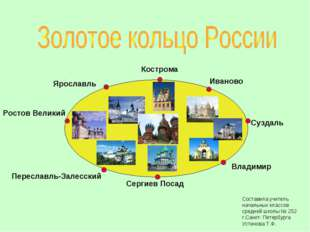 Составила учитель начальных классов средней школы № 252 г.Санкт- Петербурга У