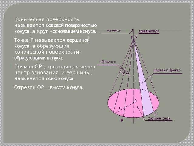 Коническая поверхность называется боковой поверхностью конуса, а круг –основа...