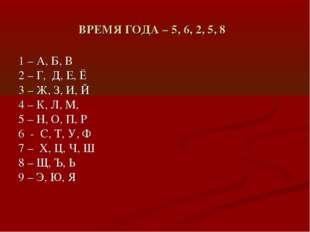 ВРЕМЯ ГОДА – 5, 6, 2, 5, 8 1 – А, Б, В 2 – Г, Д, Е, Ё 3 – Ж, З, И, Й 4 – К, Л