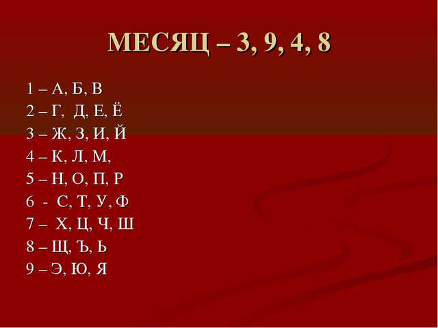 МЕСЯЦ – 3, 9, 4, 8 1 – А, Б, В 2 – Г, Д, Е, Ё 3 – Ж, З, И, Й 4 – К, Л, М, 5 –...