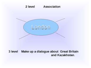2 level Association 3 level Make up a dialogue about Great Britain and Kazakh