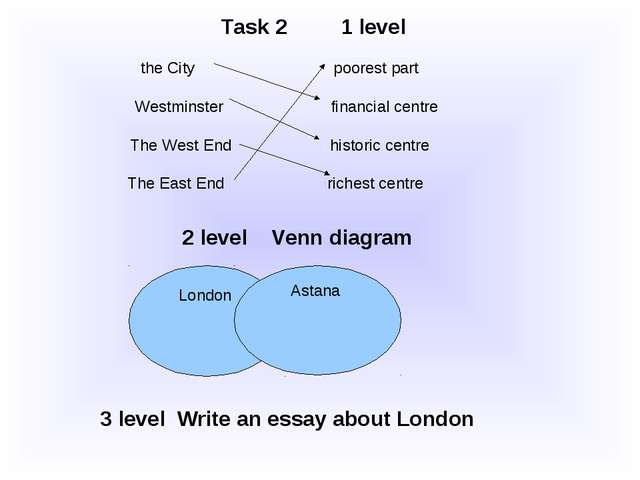 Task 2 1 level the City poorest part Westminster financial centre The West E...