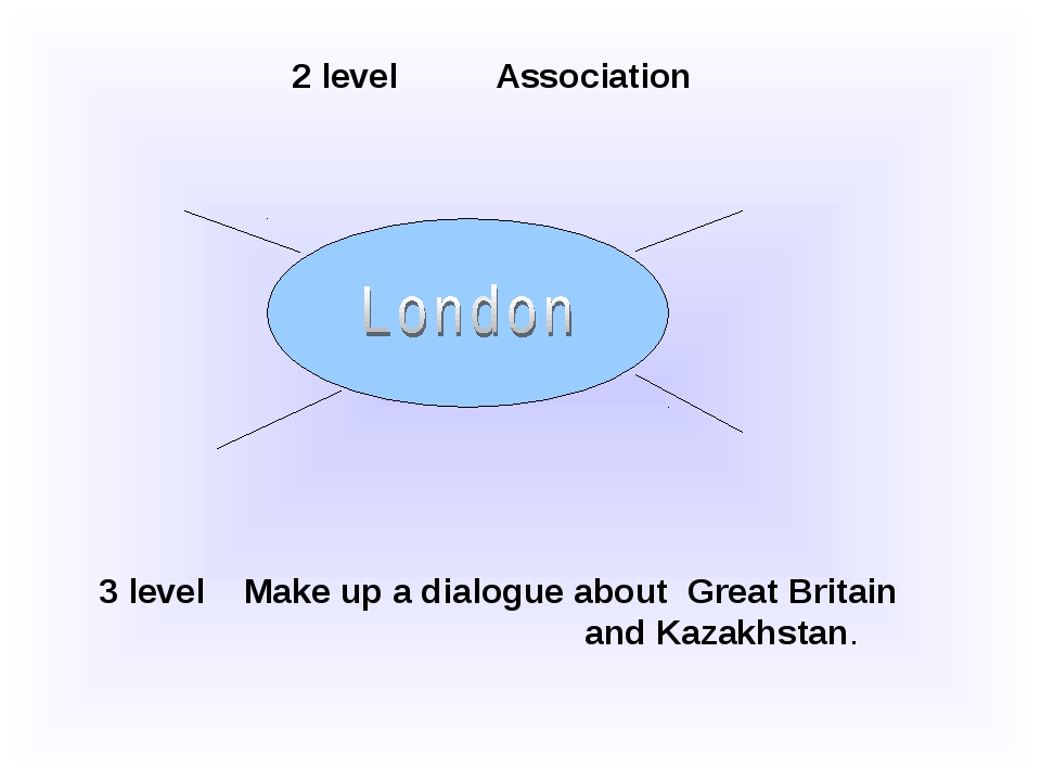 2 level Association 3 level Make up a dialogue about Great Britain and Kazakh...