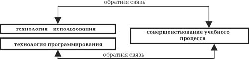 http://www.bestreferat.ru/images/paper/08/82/8218208.jpeg