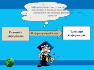 Информационный канал Приёмник информации Источник информации Информация може