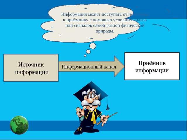 Информационный канал Приёмник информации Источник информации Информация може...