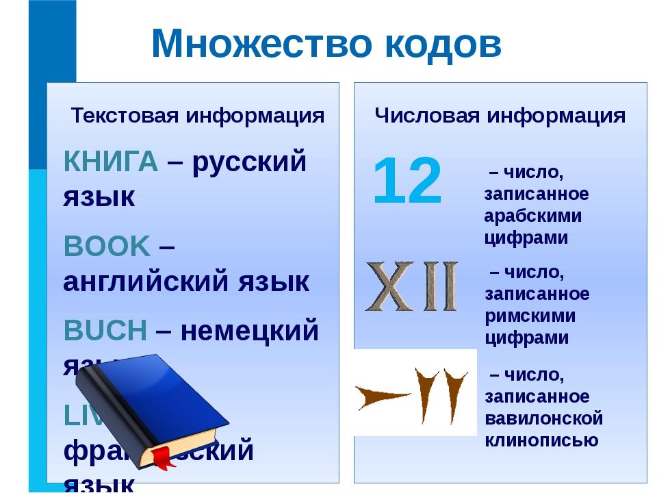 Множество кодов КНИГА – русский язык BOOK – английский язык BUCH – немецкий...