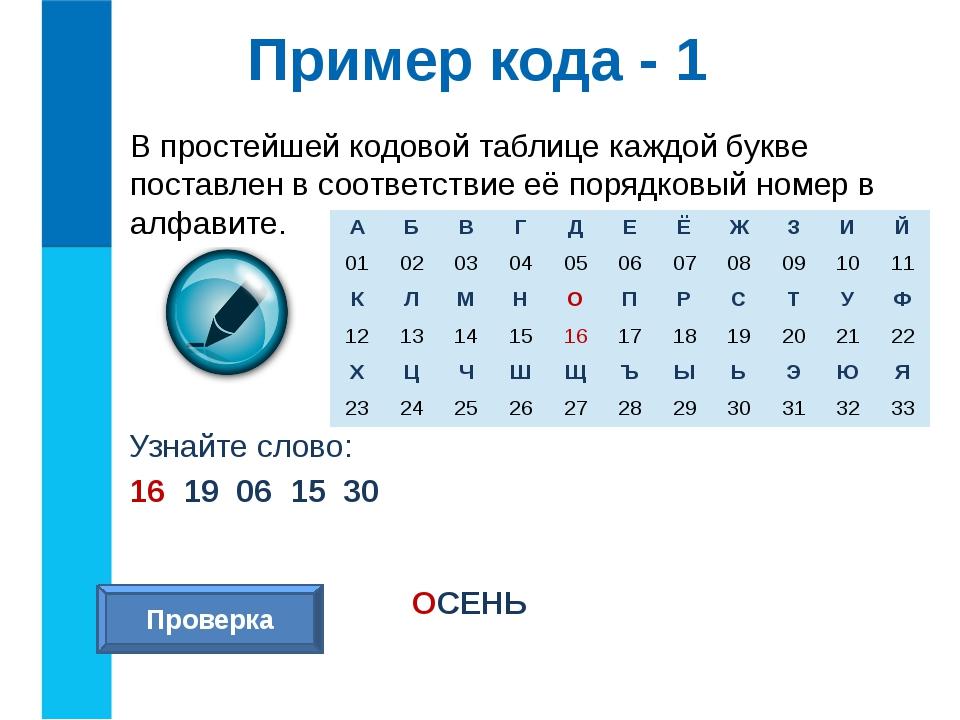 В простейшей кодовой таблице каждой букве поставлен в соответствие её порядко...