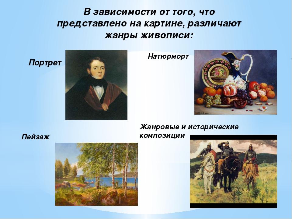 В зависимости от того, что представлено на картине, различают жанры живописи:...