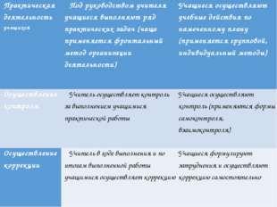 Заголовок слайда Текст слайда Практическая деятельностьучащихся Под руководс