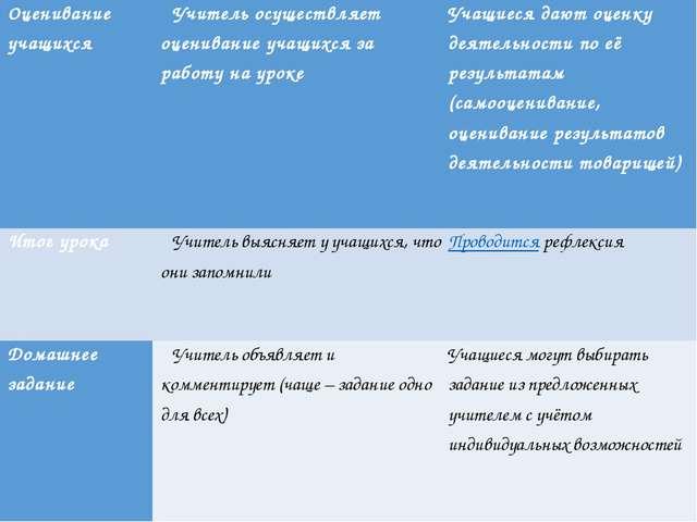 Заголовок слайда Текст слайда Оценивание учащихся Учитель осуществляет оцени...