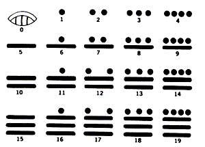 http://www.dinos.ru/image/zhist/math_maia_big.jpg