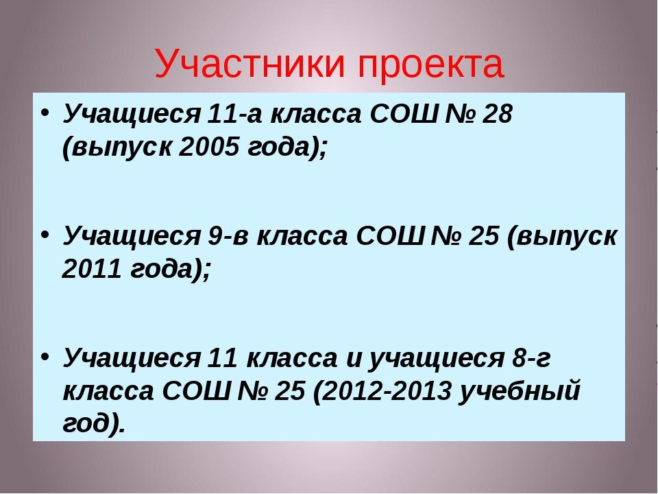 Участники проекта Учащиеся 11-а класса СОШ № 28 (выпуск 2005 года); Учащиеся...