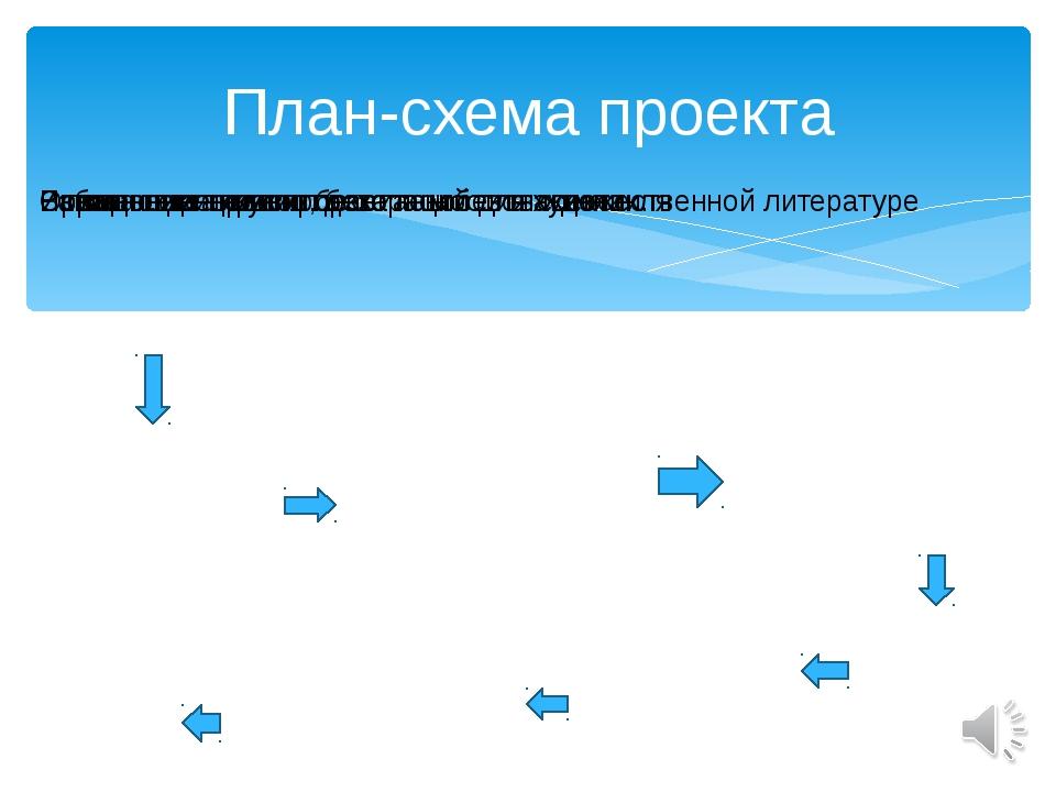 План-схема проекта