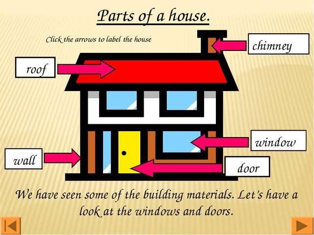 Parts of a house. chimney roof window wall door We have seen some of the buil...