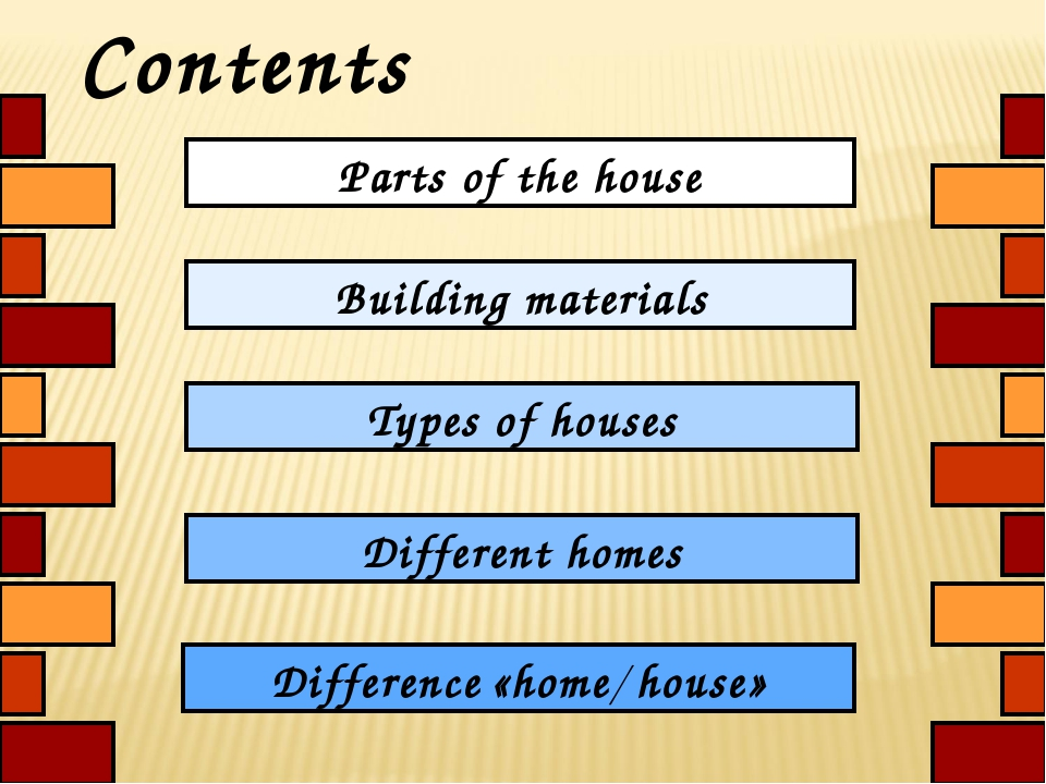 Contents Parts of the house Types of houses Different homes Difference «home/...