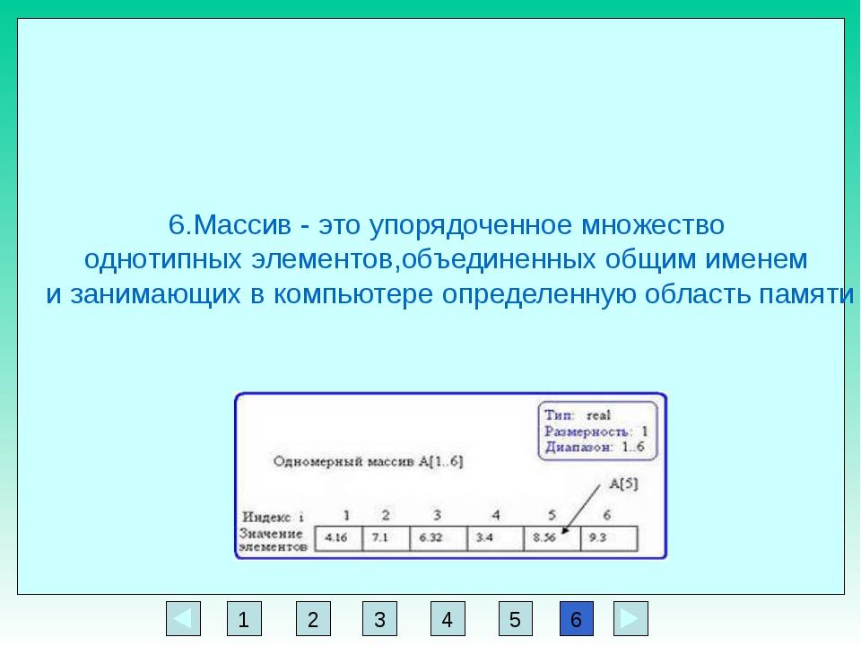 Задание 1 ЕГЭ А6 Дан фрагмент программы, обрабатывающий массив А из n элемент...