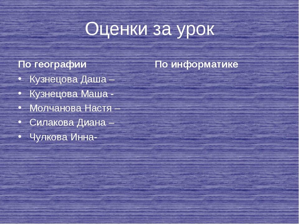 Оценки за урок По географии Кузнецова Даша – Кузнецова Маша - Молчанова Настя...