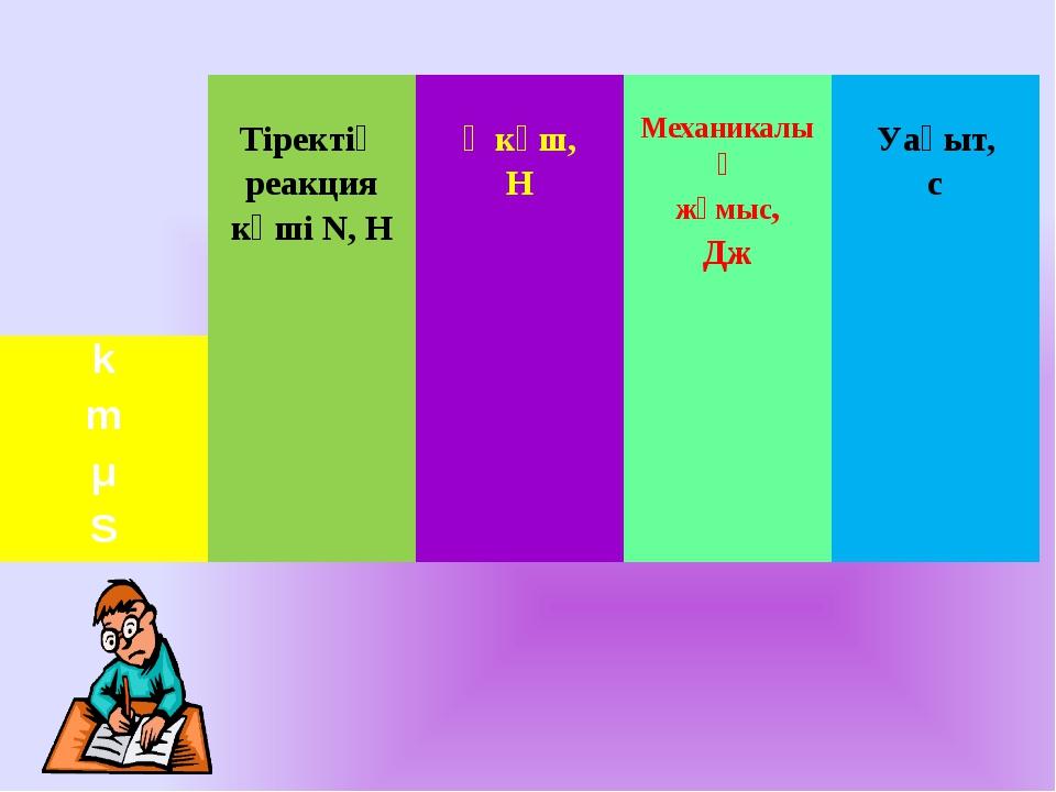 Тіректің реакция күшіN, H Ғ күш, Н Механикалық жұмыс, Дж Уақыт, с k m μ S