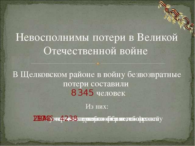 В Щелковском районе в войну безвозвратные потери составили 8 345 человек Нево...