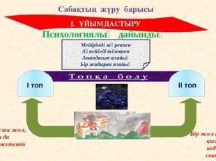 ІІІ. ЖАҢА САБАҚТЫ МЕҢГЕРТУ «МИҒА ШАБУЫЛ» СТРАТЕГИЯСЫ Тікен, тікен, тік пісте,