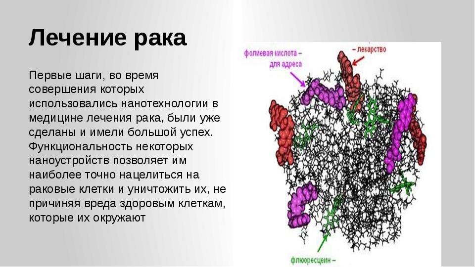 Лечение рака Первые шаги, во время совершения которых использовались нанотехн...