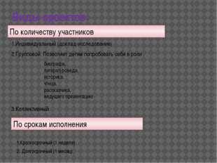 Виды проектов: 1.Индивидуальный (доклад-исследование) По количеству участнико