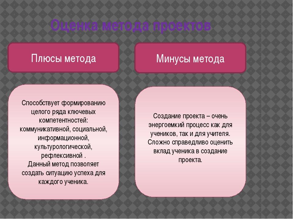 Оценка метода проектов Плюсы метода Минусы метода Способствует формированию ц...