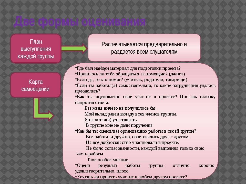 Две формы оценивания План выступления каждой группы Распечатывается предварит...