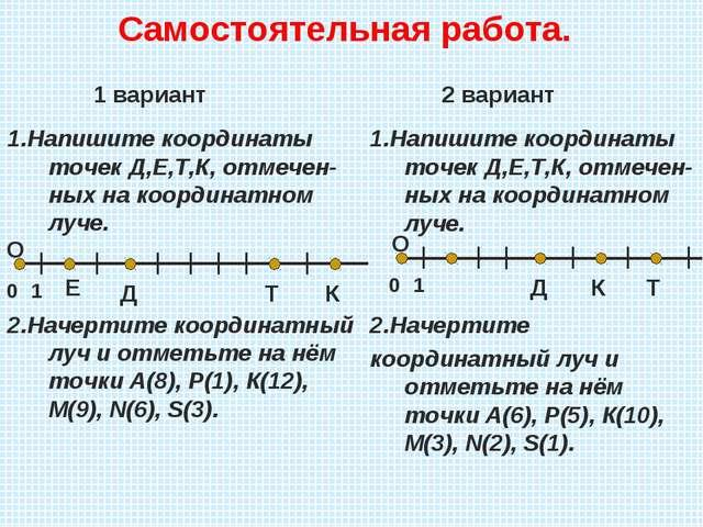 Самостоятельная работа. 1.Напишите координаты точек Д,Е,Т,К, отмечен-ных на к...