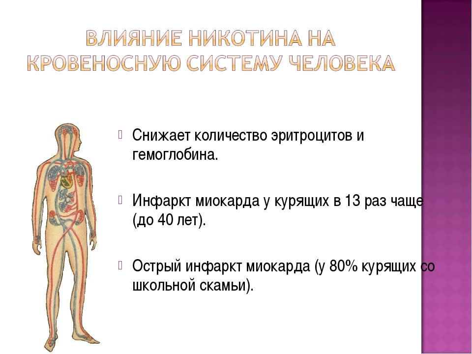 Снижает количество эритроцитов и гемоглобина. Инфаркт миокарда у курящих в 13...