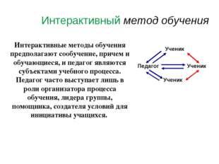 Интерактивный метод обучения Педагог Ученик Ученик Ученик Интерактивные метод